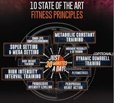 jillian michaels bodyshred 30mins a day is all you need for a fit bod