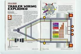 4 car trailer electric brakes wiring diagram modern design of horse trailer electrical wiring diagrams lookpdf electric trailer brake breakaway wiring diagrams wiring diagram for trailer brake away