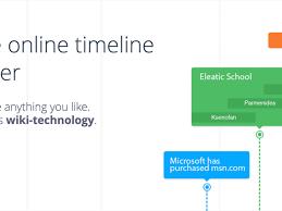 Fuscopress Free Online Timeline Maker Free Infographic