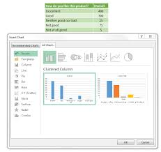 Excel Chart Elements And Chart Wizard Tutorials