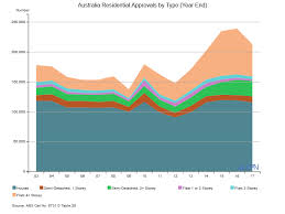Australian Smoking Wood Chart Todays Wood Supply Shortage May Also Be A Tomorrow Problem