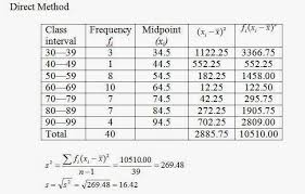 exle calculate variance and standard deviation from the following table table 3 frequency distribution of data of days to maturity 40 short term