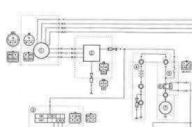 2003 yamaha raptor 660 wiring diagram 2003 wiring diagrams 2006 yamaha raptor 350 wiring diagram at Yamaha Raptor 350 Wiring Diagram