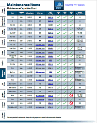 Fuel Mixture Chart For Outboards Mercury Outboard Oil Filter Chart 6 Best Images Of