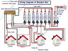 home breaker box wiring diagram wiring diagram Home Breaker Panels Diagram your home electrical system explained home circuit breaker panel diagram