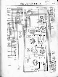 1965 impalla wiring diagram figure a figure b
