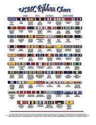 Marine Corps Ribbon Chart Fill Online Printable Fillable