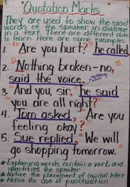 Quotation Marks Anchor Chart Anchor Chart Library