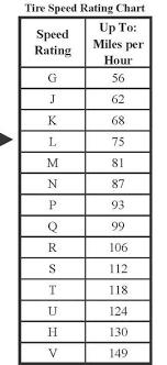 Trailer Tire Load Range Chart Dealer Corner Tire Load Index Speed Rating National