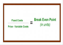 break even analysis equation trailhead accounting solutions cpa bookkeeping cpa outsourced