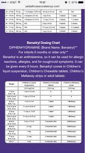 Diphenhydramine Pediatric Dosing Chart Childrens Benadryl Dosing Chart