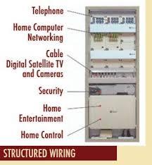 smart wiring installation
