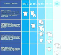 Baby Sleeping Bag Tog Chart Correct Temperature For Baby Room Everettmedical Me