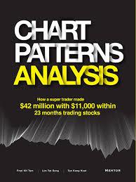 Classic Chart Patterns Poster Chart Patterns Analysis