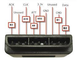 blugoo's bl0g retropie's gamecon driver readme gz playstation 2 controller to usb wiring diagram at Ps2 Controller To Usb Wiring Diagram