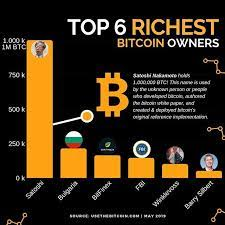 A distributed, worldwide, decentralized digital money. Surprised Bitcoin Was Worth Less Than 10 Cents Per Bitcoin Upon Its Inception In 2009 Btc Has Risen Stead Bitcoin Value Bitcoin Cryptocurrency Cryptocurrency