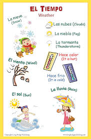 Spanish Language School Poster Words About The Weather Wall Chart For Home And Classroom Bilingual Spanish And English Text