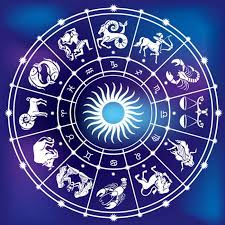 Marriage Astrology In Tamil By Date Of Birth