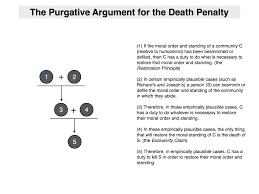 against death penalty essay outline on death penalty mike gianas s  sample abstract of term paper resume bank ru matrix parody essay religion and the death penalty against