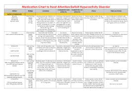 Adhd Medication Chart 34 Prototypal Adhd Stimulant Comparison Chart