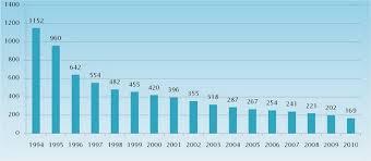Медицинское страхование Германия Новости Научно  Больничные кассы Германии количество
