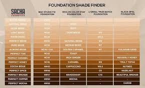 Foundation Shade Comparison Chart Sacha Foundation Match In 2019 Makeup Tips Foundation