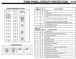 ford bronco fuse box wiring diagrams online