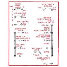 1965 ford thunderbird fuse box 1965 automotive wiring diagrams 1965 ford thunderbird fuse box