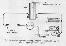how to wire up a sparkie the classic circuit used for model spark ignition engines is an adaptation of the one invented by charles f kettering and initially licensed by cadillac