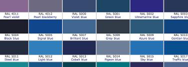 Ral Blue Color Chart Design Nbs Windows