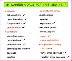 career goals essay post mba career goals essays academic essay career goals galleryhipcom the hippest pics