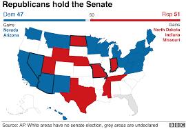 Midterm Elections 2018 Results Chart Mid Term Elections 2018 Democrat Wins Tight Arizona Race