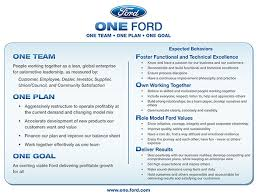 Ford Corporate Structure Chart For Mulally Fords Culture Is Job One Thestreet