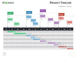 grant chart timeline template gantt charts and project timelines for powerpoint