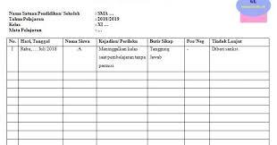 Jika berpedoman pada bukaan pendaftaran cpns sma sma sederajat termasuk smk periode sebelumnya • ini contoh surat lamaran cpns 2019 instansi kabupaten/ kota: Jurnal Guru Mata Pelajaran Di Sma