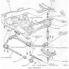 torsion key adjustment bolt. 7 - torsion bars key adjustment bolt