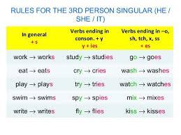 Esl 3rd Person Singular Pesquisa Google Dicas De Ingles