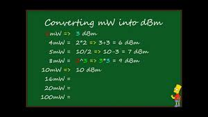 Dbm Vs Watts Chart Learn Convert Mw To Dbm Without Calculator