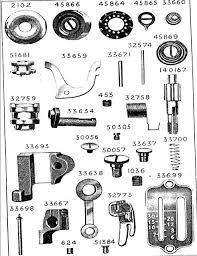 Singer Sewing Machine Model 99 Parts