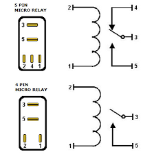 understanding automotive relays iso micro relay types