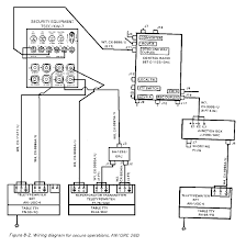 fm tactical single channel radio communications techniques wiring diagram for secure operations an grc 26d