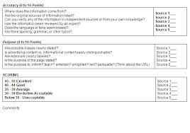Craap Test Craap Worksheet College Paper Sample