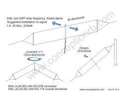 swl3 c 45 wide band folded dipole