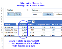 Add Grand Total To Pivot Chart Excel Pivot Table Grand Totals