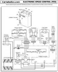 wiring diagram for golf cart batteries images wiring diagram for ezgo pds golf cart wiring diagram