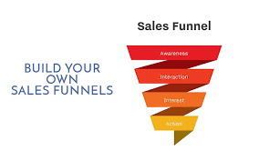 Image result for sales funnels