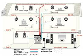 house wiring video the wiring diagram whole house electrical wiring diagram basic electrical wiring on house wiring
