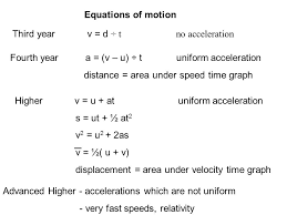 5 equations of motion
