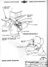 1957 chevy truck ignition switch wiring diagram images 57 chevy chevy ignition wiring diagram further 1956 truck