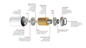 Rotella Oil Filter Cross Reference Chart Diesel Oil Filter Rotella Oil Filters Shell Rotella